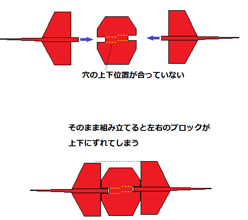 sasikomi1